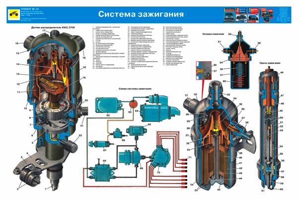 elektroprovodka-zil-131