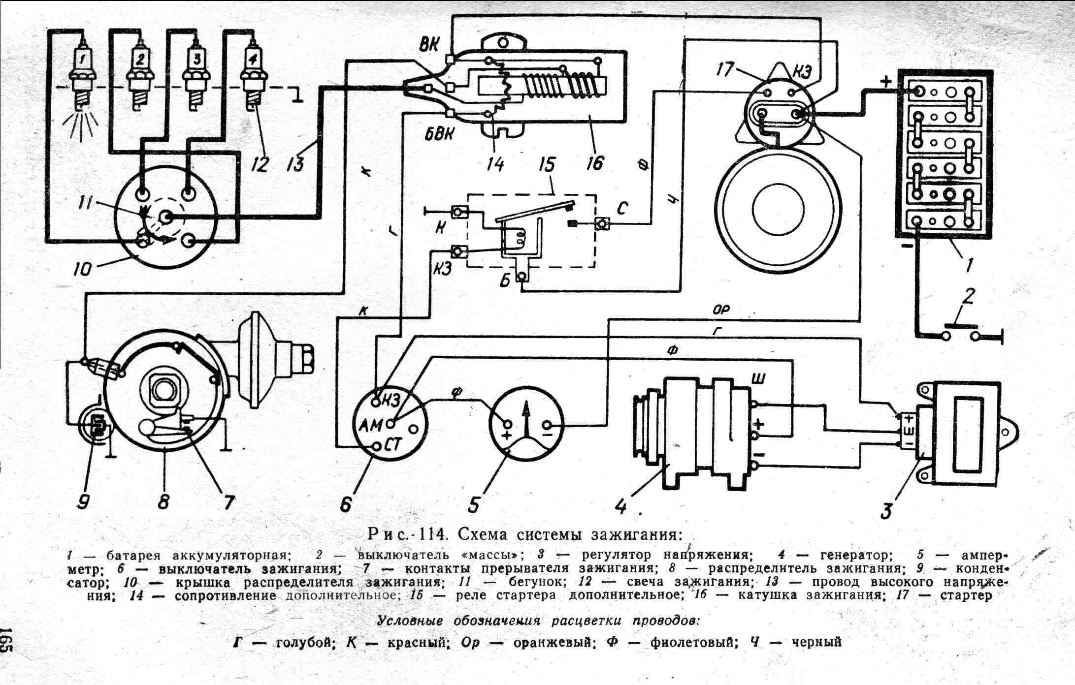 Уаз–3741, –3909, –3962, –2206 схема электрооборудования.