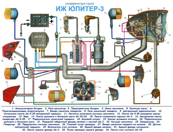 sxema-elektroprovodki-izh-yupiter-3
