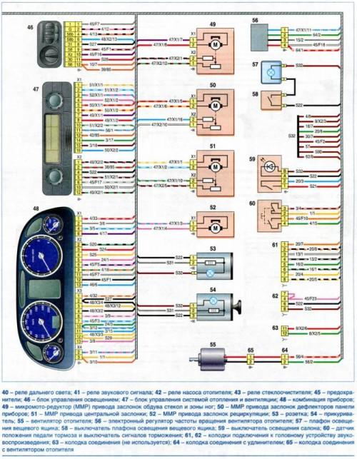 elektroprovodka-gazel-3302