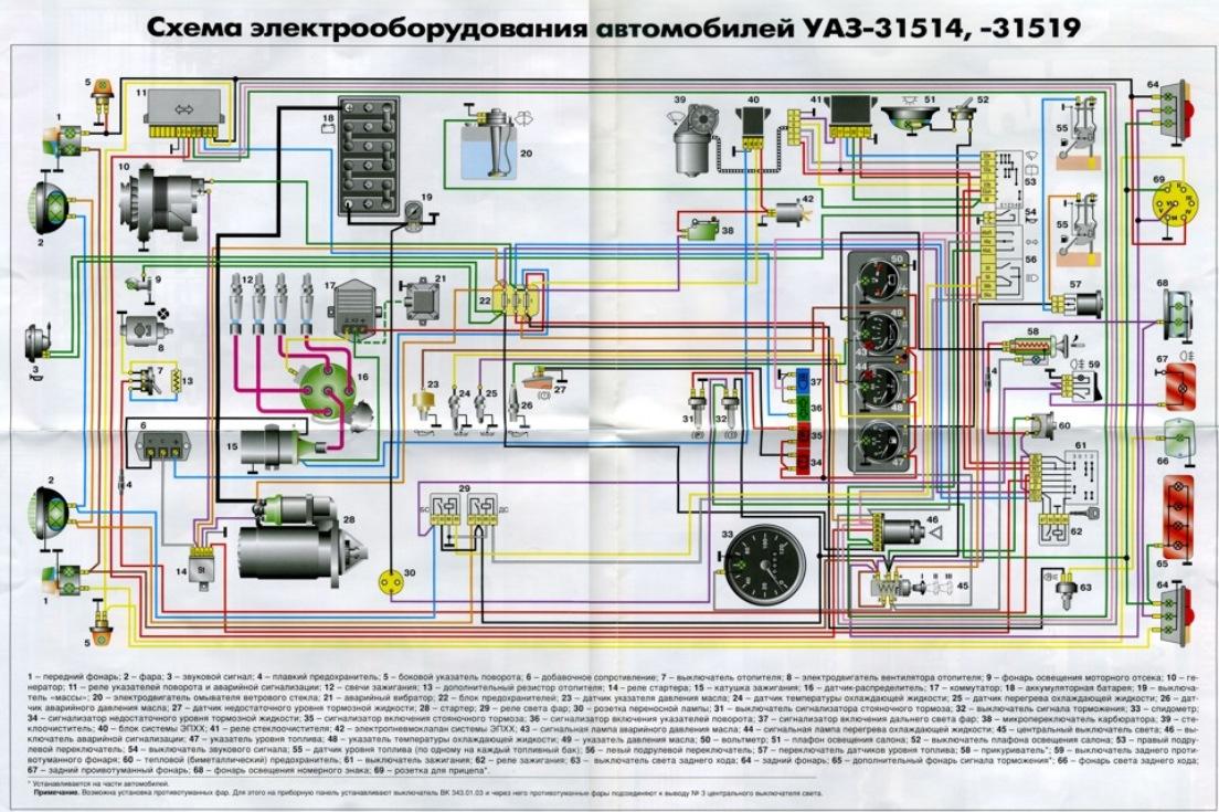 Схема подключения бесконтактного зажигания уаз фото 379