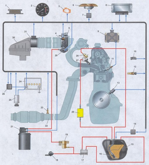 Турбина на ваз 2107: как поставить, подключить, проверить
