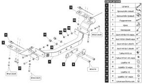 podklyuchenie farkopa k elektronike mashiny 300x170 - Схема подключения проводов фаркопа