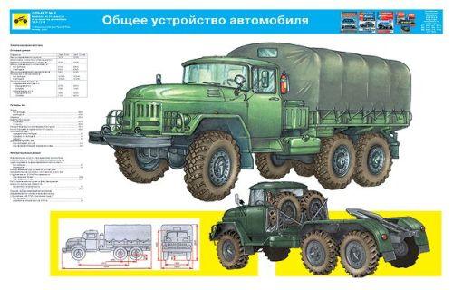instrukciya-zil-131