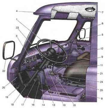 Электропроводка автомобиля своими руками