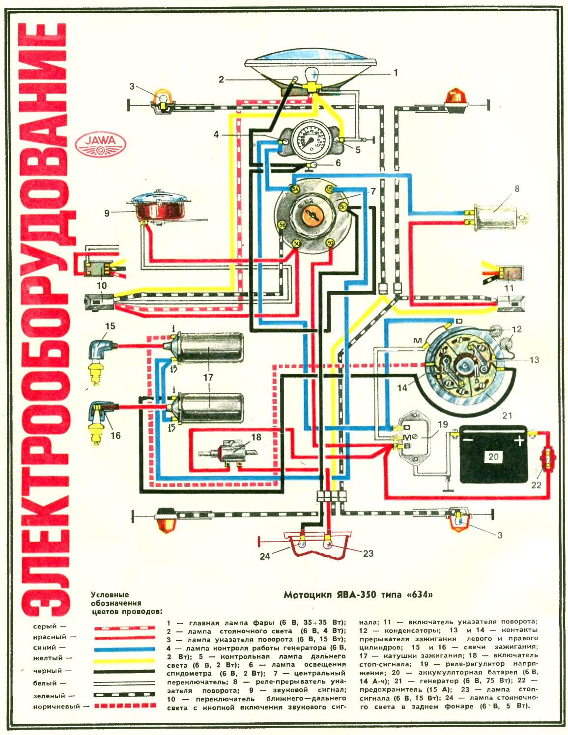 Схема проводки ява 640