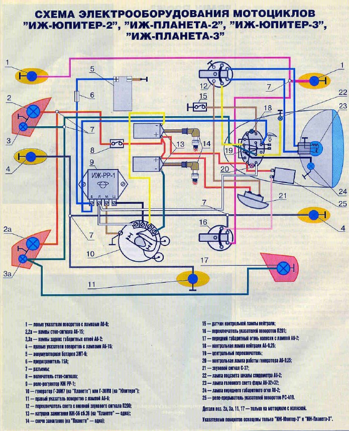 проверенная электросхема