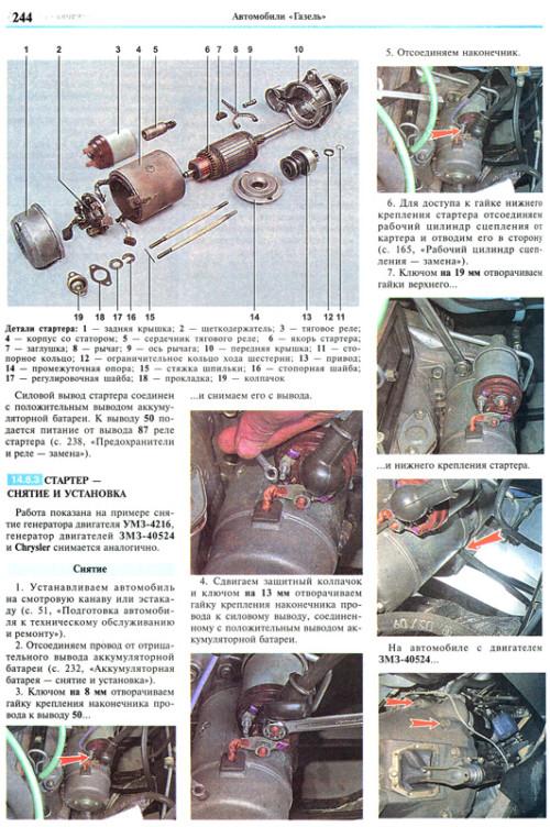 demontazh-startera-gazel-biznes