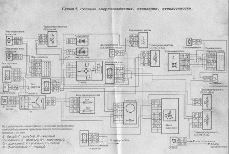 elektroprovodka-kamaz-5320