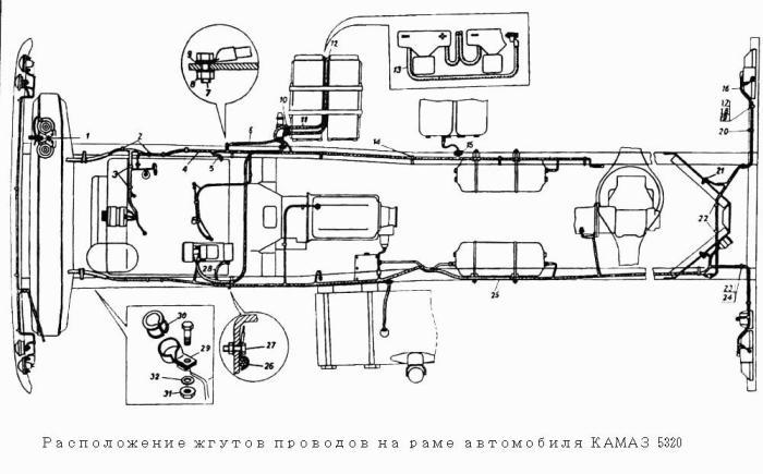 камаз 5320 инструкция по эксплуатации скачать
