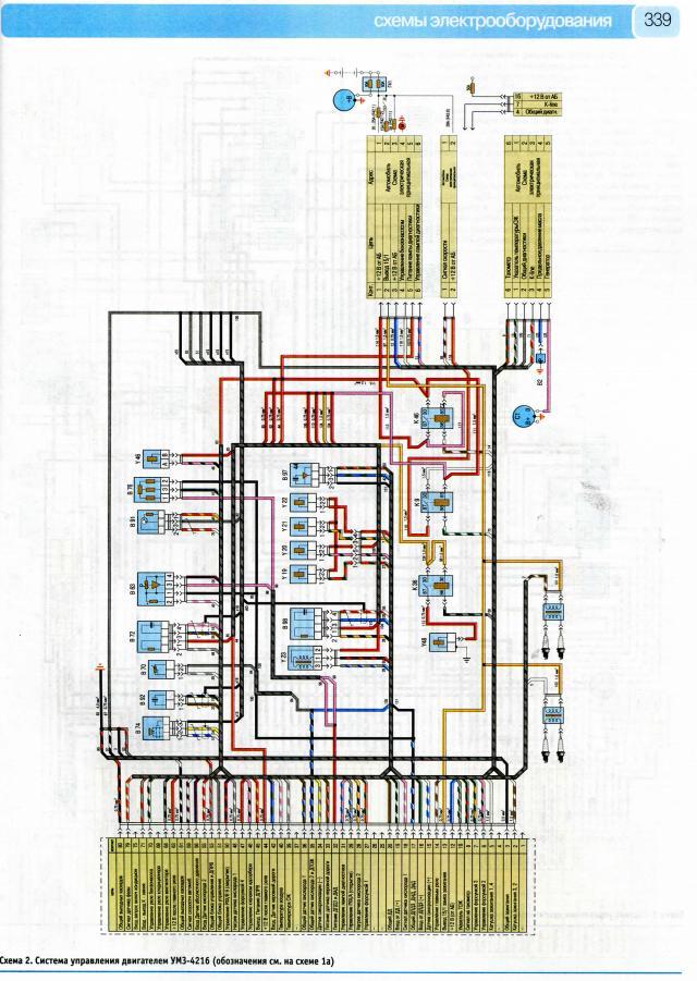 Схема электро газ 3302