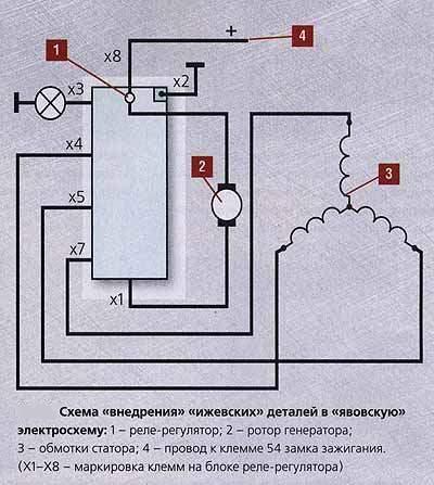 provodka-na-yavu-s-detalyami-ot-izh