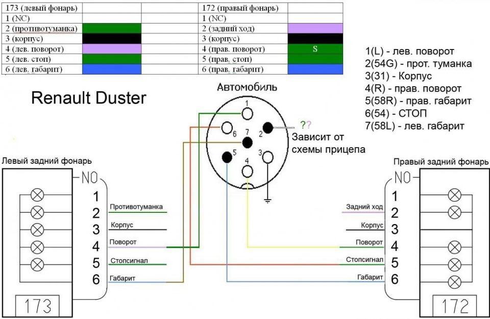 Электрическая схема задних фонарей на прицеп
