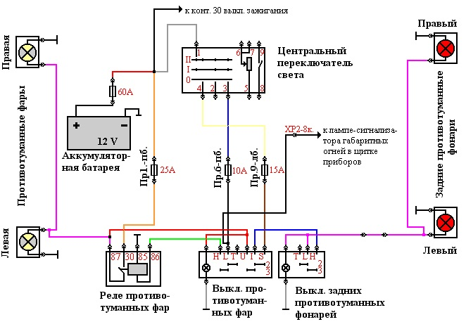 Схемы на противотуманки